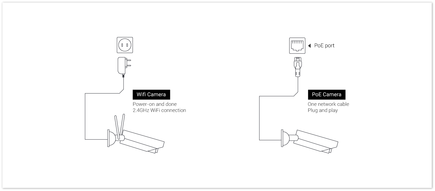 Simple Video Camera Drawing   Free download best Simple