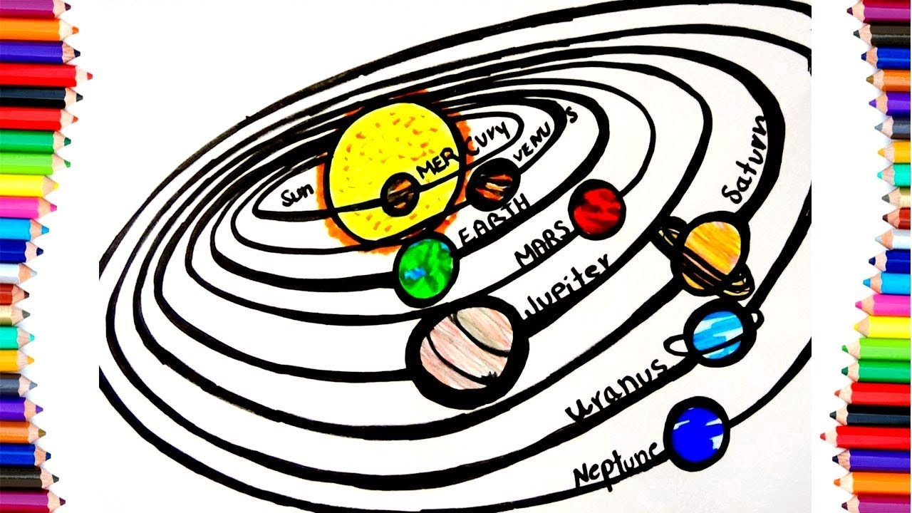 1280x720 How To Draw Solar System For Kids Hash Tag Kids