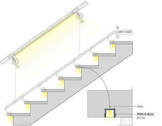 564x440 lighting stairway lighting, led stair