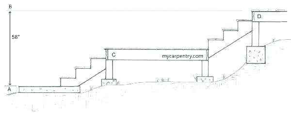 Staircase Detail Drawing | Free download best Staircase