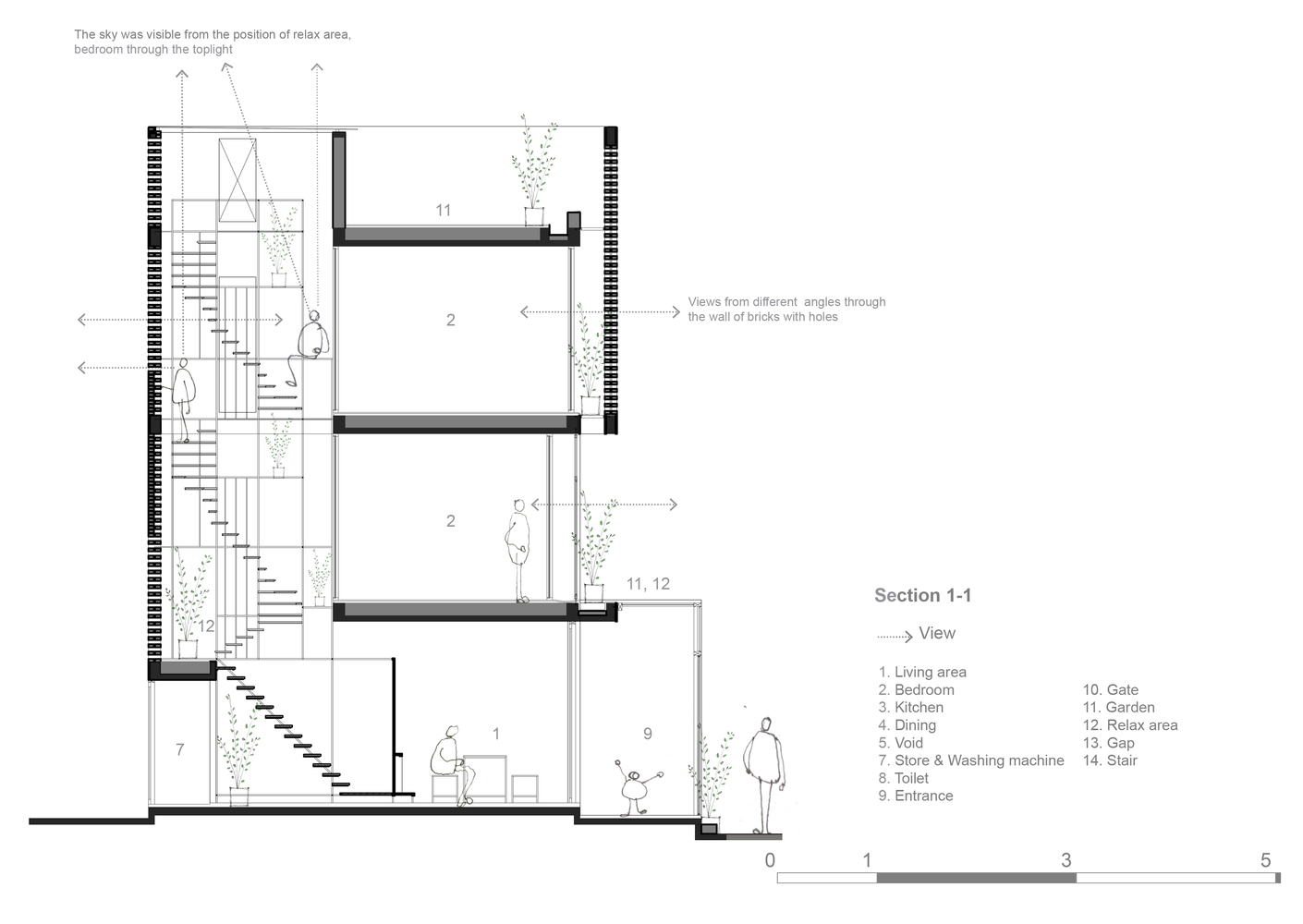 Staircase Section Drawing