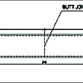 291x291 Schematic Drawing Of Butt Joint Between Pipes Resin Standard