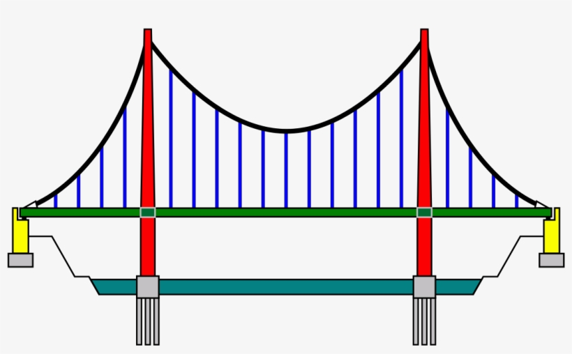 820x508 Suspension Bridge Pattern