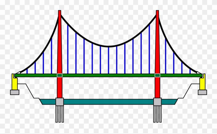 880x542 Suspension Bridge Pattern
