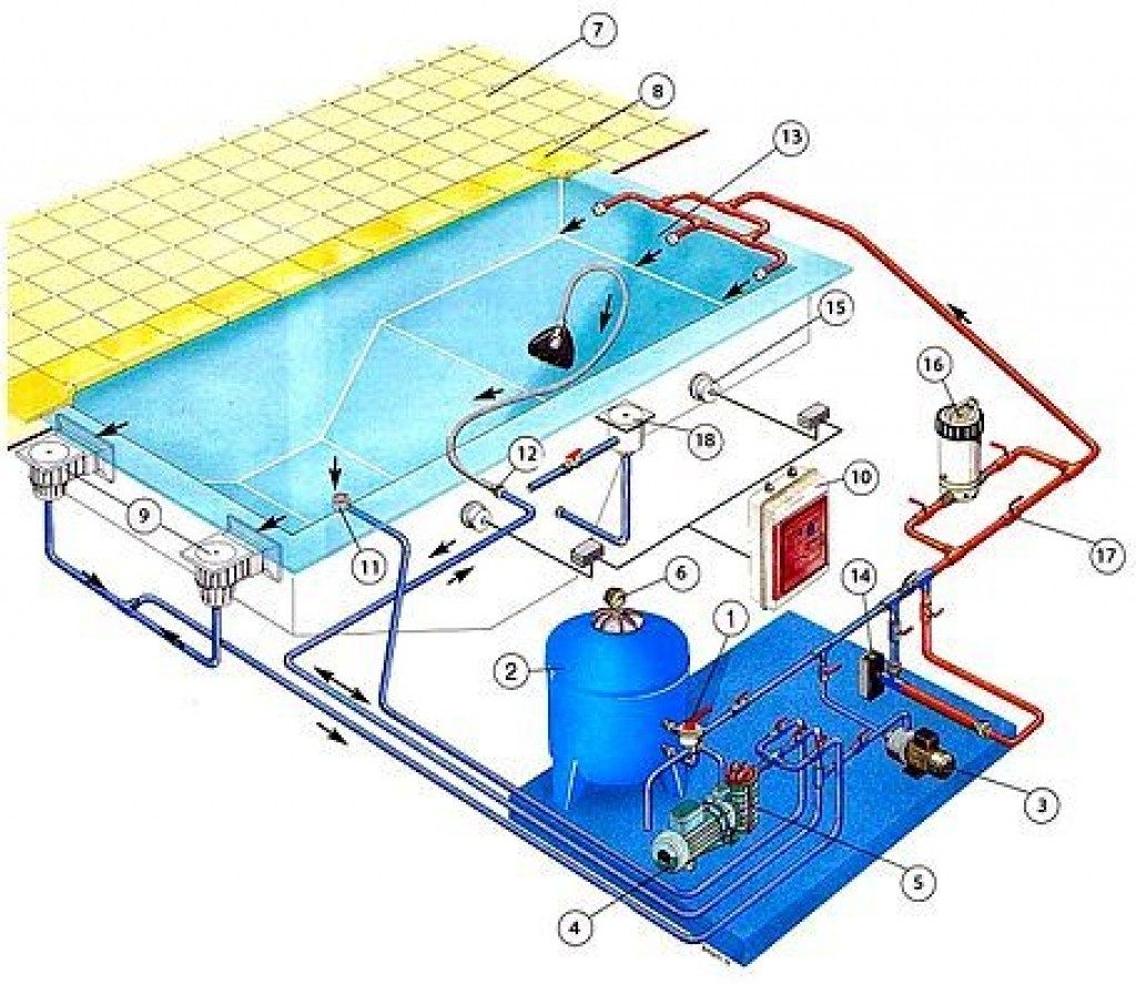 1024x887 Swimming Pool Design Pdf Drawing Details At Getdrawings Com Free