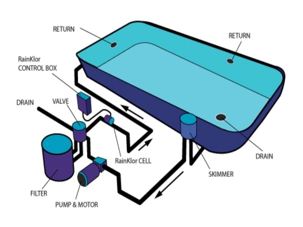 1024x768 Swimming Pool Design Pdf