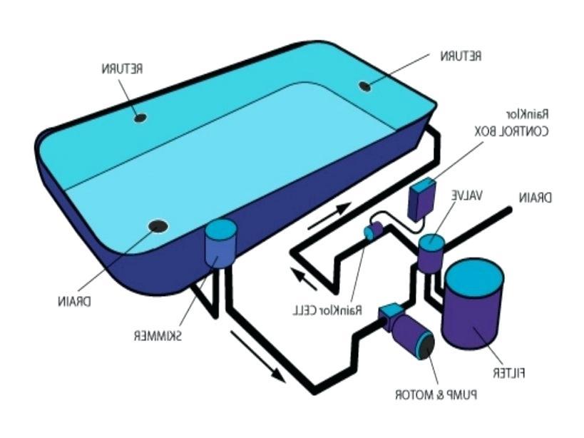 819x614 Swimming Pool Design Pdf Home Design Ideas