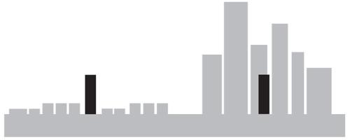 500x200 Ctbuh Height Criteria Council On Tall Buildings And Urban Habitat