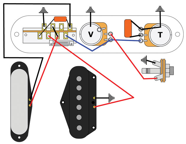 Telecaster Drawing | Free download best Telecaster Drawing ... on