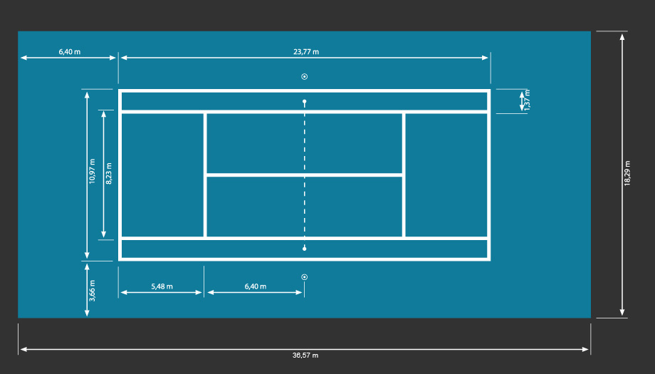 920x525 court dimensions tennis court construction all sport projects