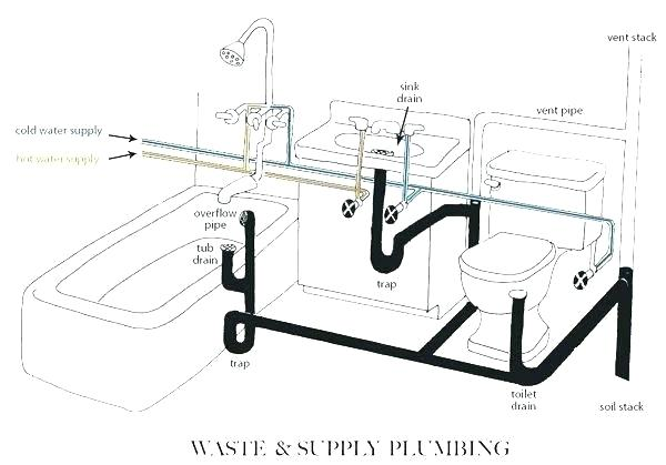 600x419 Bathroom Plumbing Vent Drawing Read My Answer For Whats Going