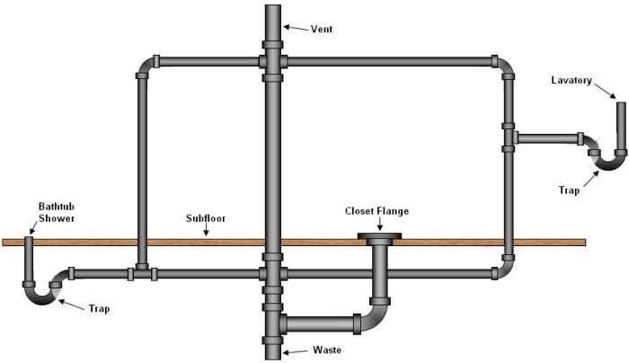 700x404 Basic Basement Toilet, Shower, And Sink Plumbing Layout Bathroom