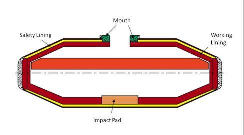 488x270 torpedo ladle car mckeown international