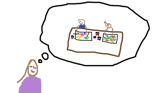 500x300 Art With Kids, The Two Scenariosillustrated With Crappy