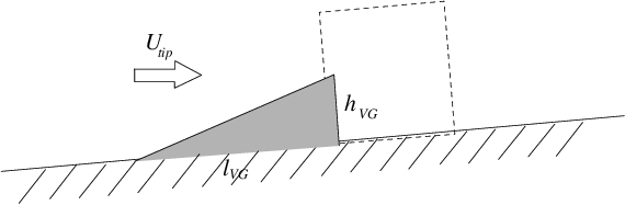 570x187 Schematic Drawing Showing The Control Volume Definition