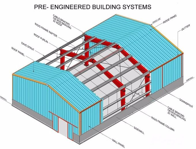 680x517 Single Slope Steel Building Industrial Shed Drawing Warehouse
