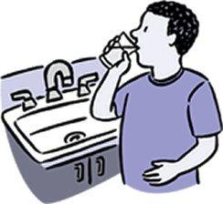 244x224 Human Water Cycle