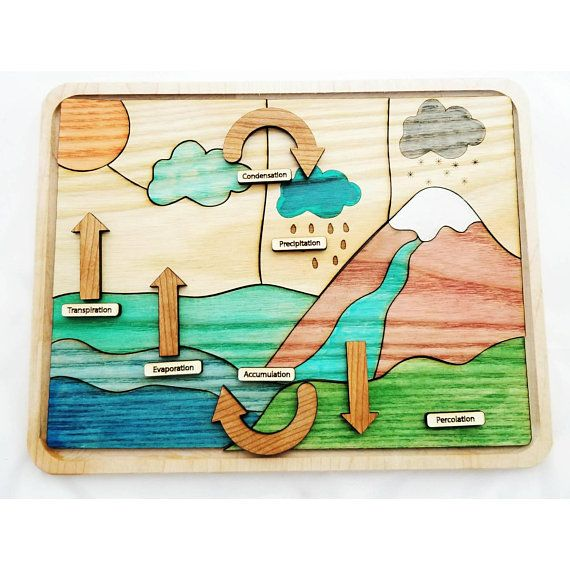 570x570 Water Cycle Transformed Into A Beautiful Wooden Puzzle To Learn