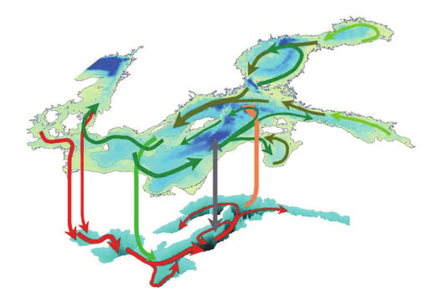 850x589 Fig A Schematic Of The Large Scale Internal Water Cycle
