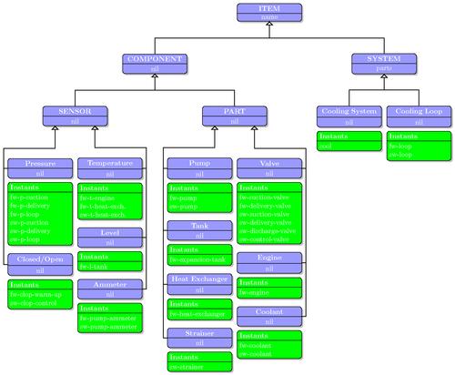 500x412 Tikz Examples Tag Diagrams