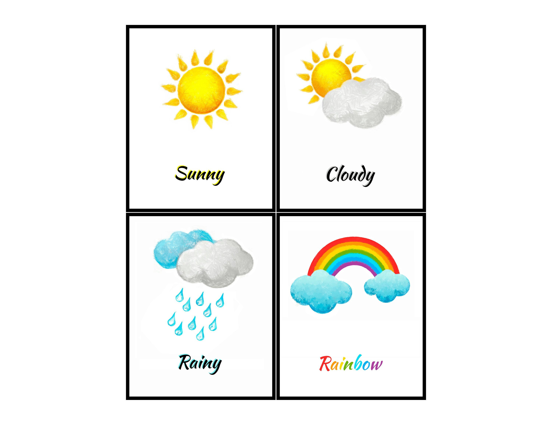 3000x2308 Set Of Weather Sunny Cloudy Rainy Rainbow Pencil Drawing Etsy