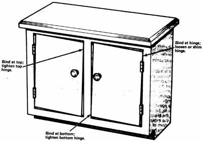 400x280 How To Repair Doors