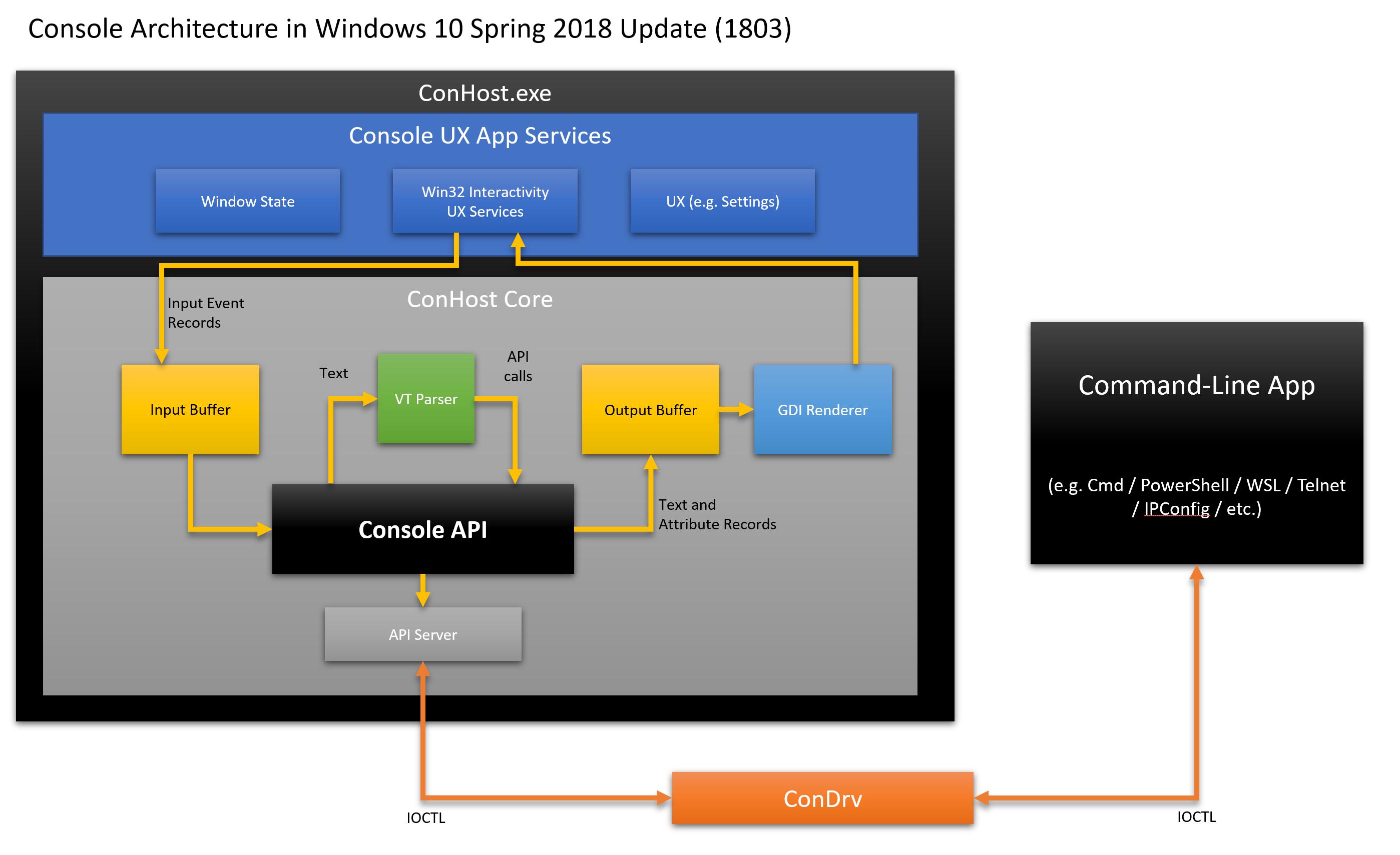 2797x1709 windows command line inside the windows console windows command