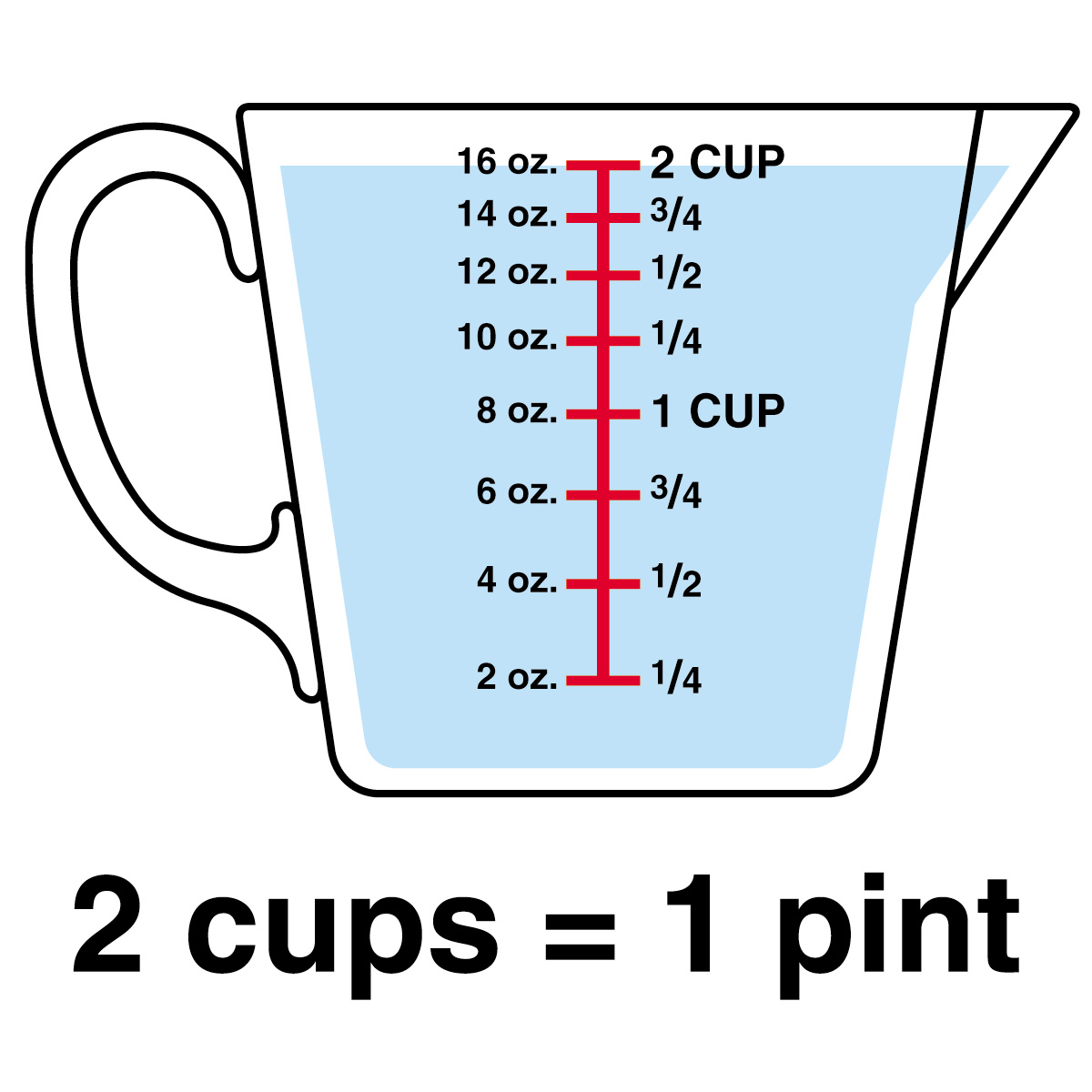 1200x1200 Cup Clipart Measuring Cup