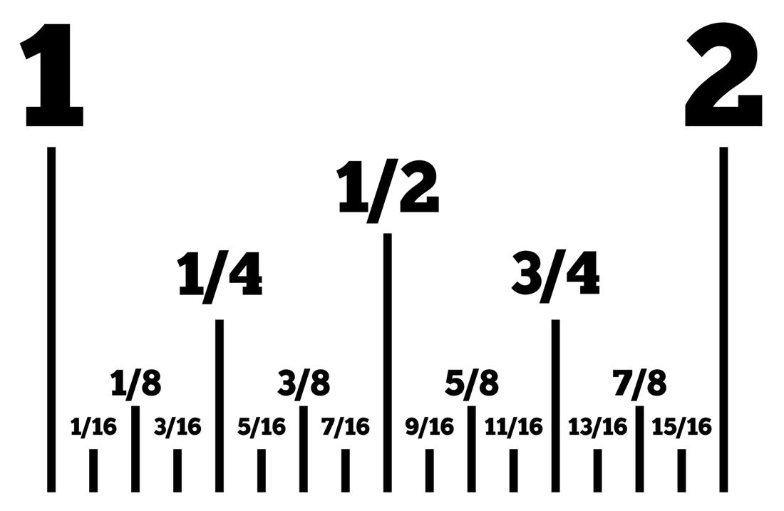 1100x717 Measurement