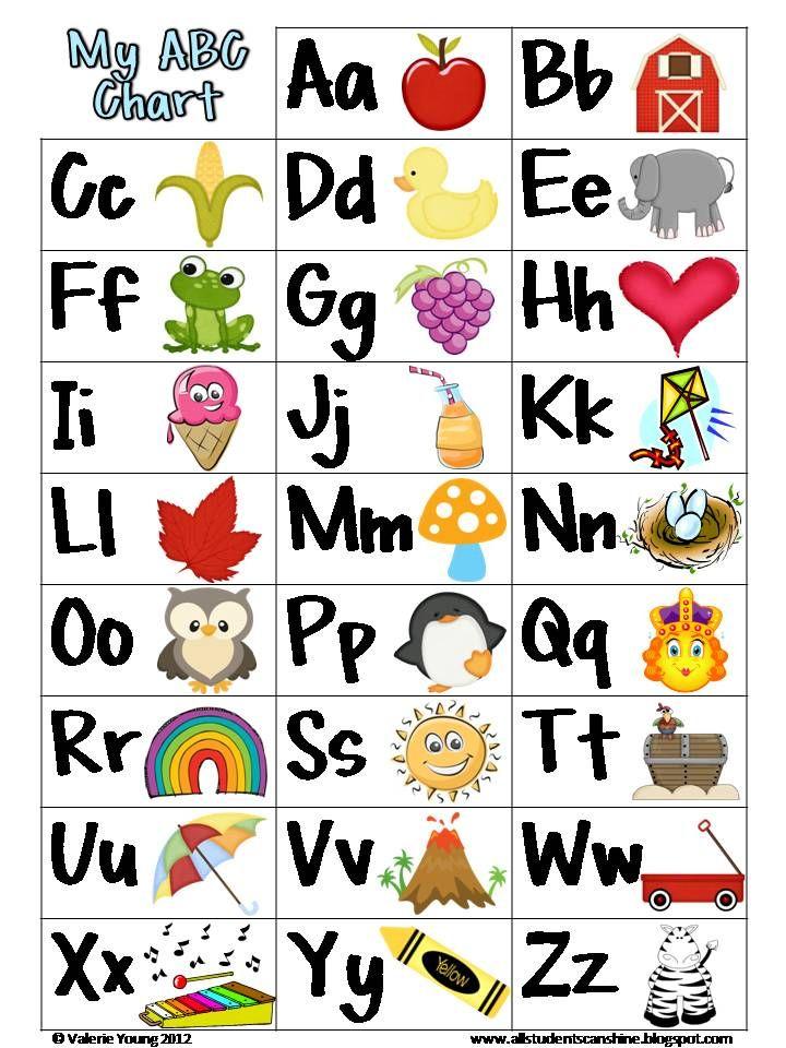 720x960 Best Abc Chart Ideas Abc Zoo, Alphabet