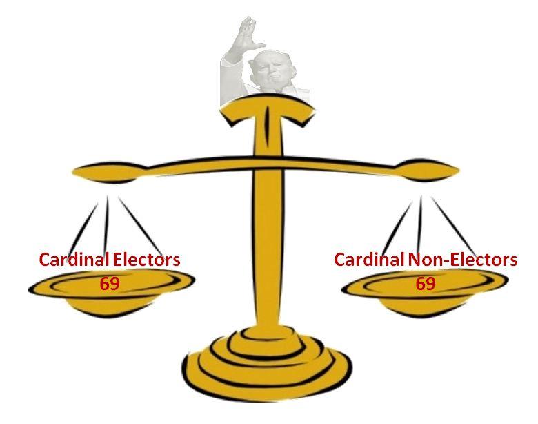 Amendments Clipart