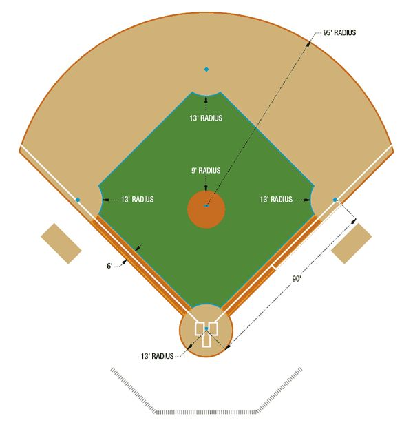 600x620 Colored Baseball Field Template Sport Baseball