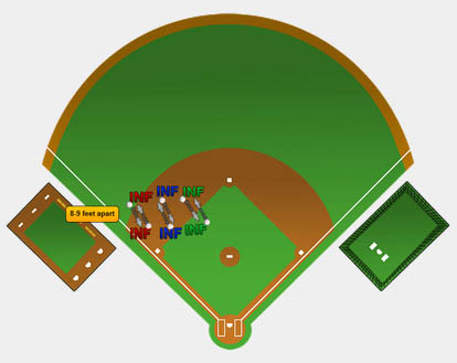 414x329 Drill Of The Week Baseball Fielding Drill For Kids Activekids
