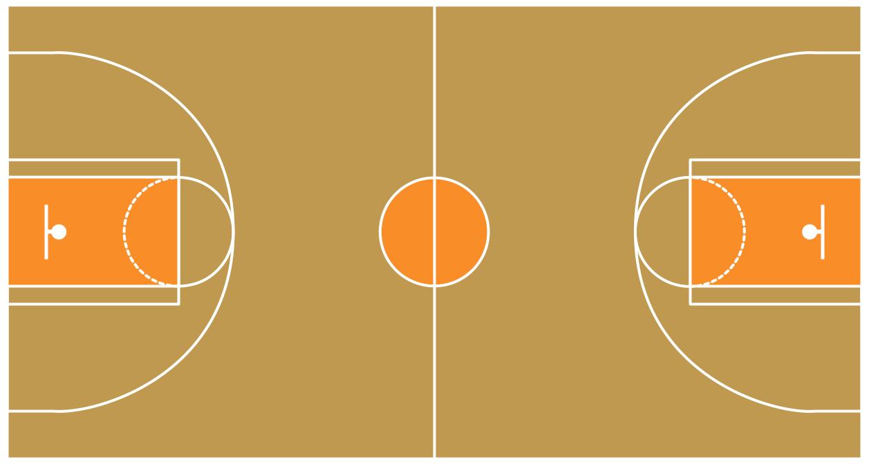 1257x672 Basketball Solution