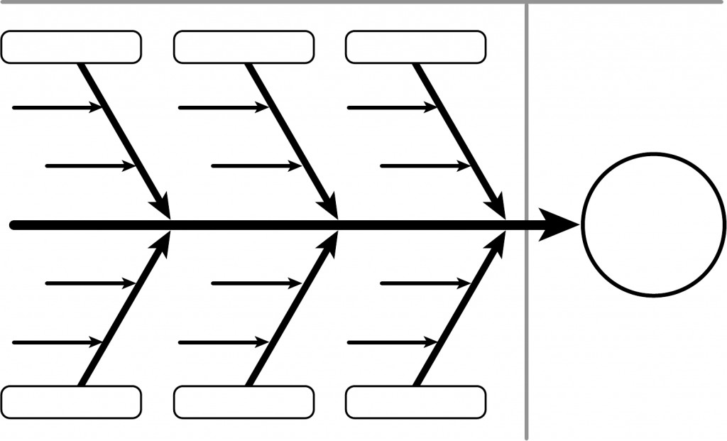 1024x621 Diagrams Blank Fishbone Diagram Blank Diagrams