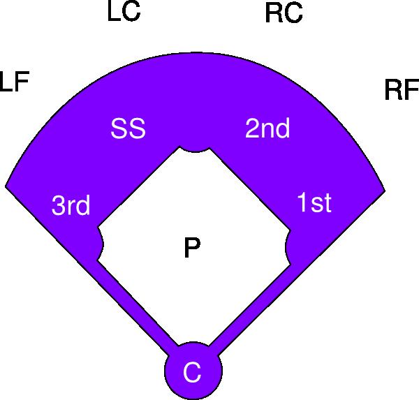 600x573 Softball Field Clip Art