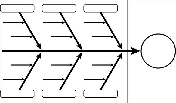 585x345 Fishbone Diagram Template