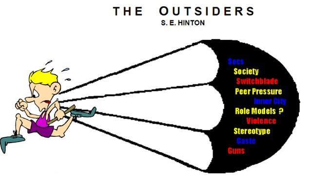 638x378 The Outsiders Book Clip Art Cliparts