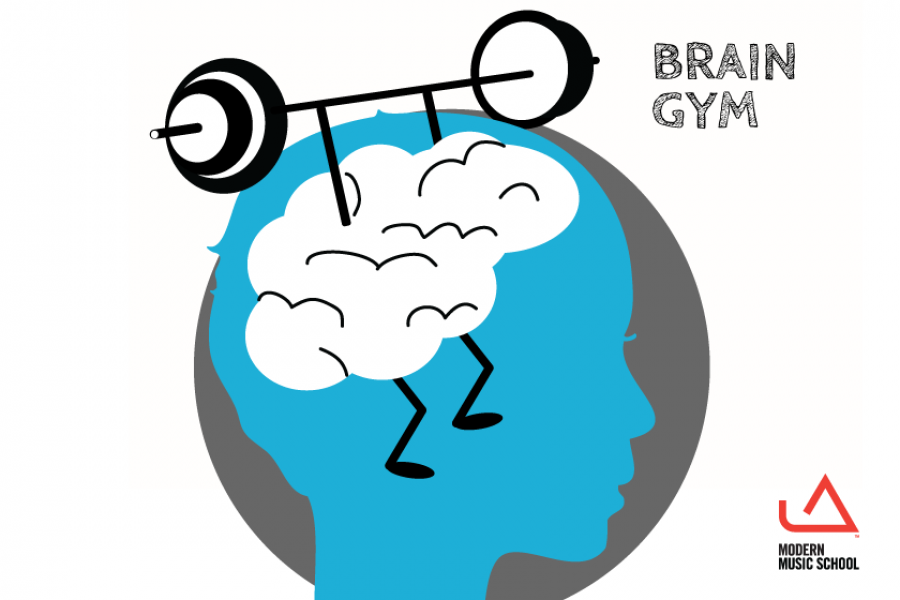 900x600 Learning Mindsets (Part 2) Grow Your Brain Like A Muscle Modern