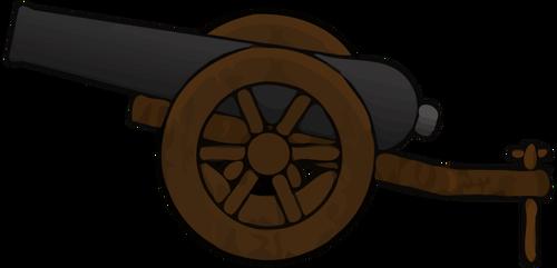 500x241 Artillery Public Domain Vectors