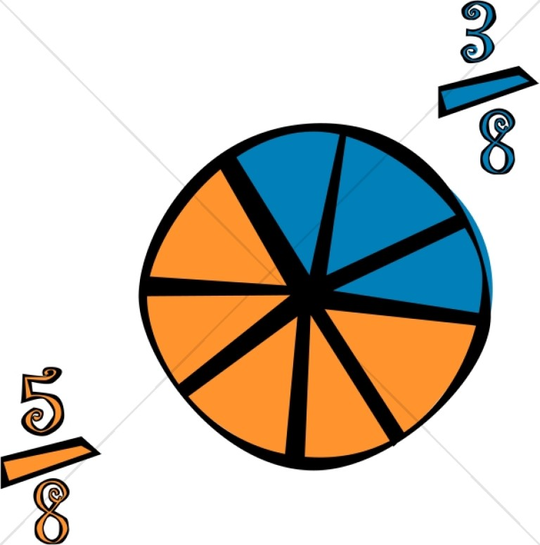 768x776 Fractions Math And Pie Diagram Christian Classroom Clipart