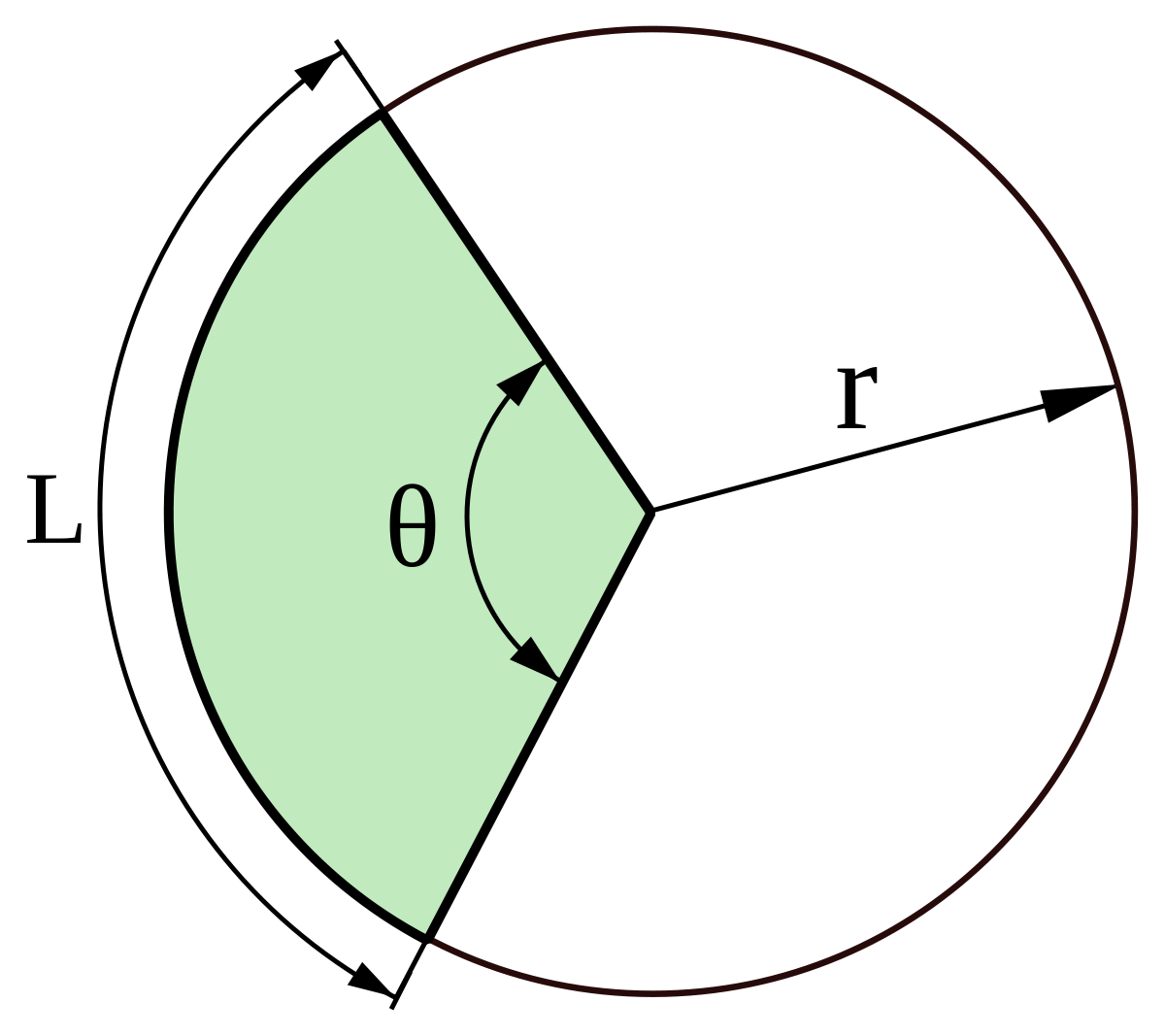 1200x1067 Circular Sector