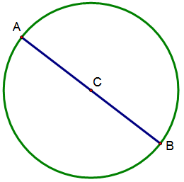 260x257 How To Find The Diameter Of A Circle Definition, Formula