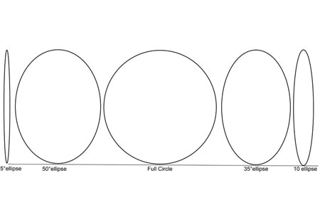450x278 How To Draw A Circle Or An Elipse