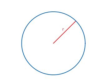 350x262 Circle Gnuplotting