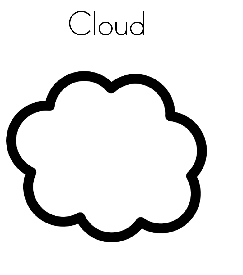 781x886 Drawn Clouds Coloring Page