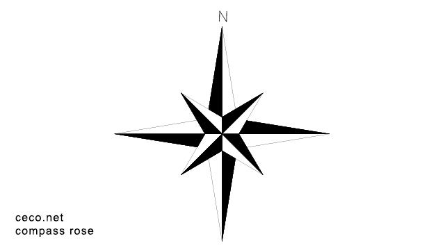 640x360 Compass Rose North Arrow Block In Symbols North Arrows Autocad