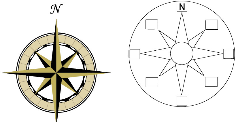 819x424 Pictures Of A Compass Rose