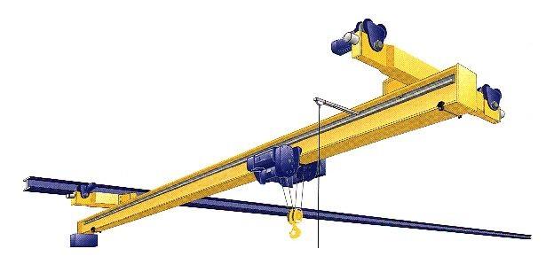 624x307 Overhead Crane Clipart