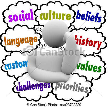 450x445 Organizational Culture Clip Art Cliparts